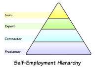 Selfemployedpyramid